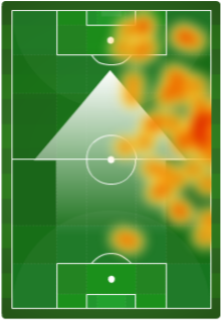 Watson_heat_map_medium