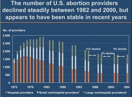 Abortion_providers1_medium