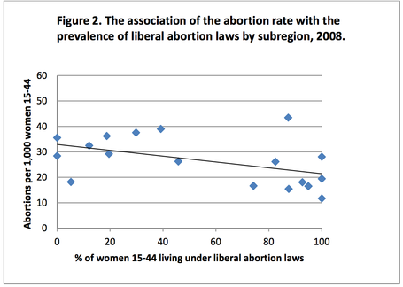 Abortion_by_country_medium