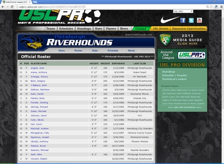 Pittsburgh_roster_screenshot_medium