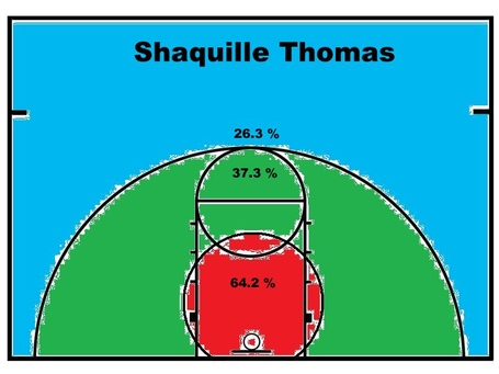 Shaq_thomas_shooting__1__medium