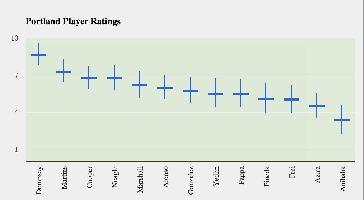 Ratings_medium
