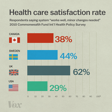 sweden health care