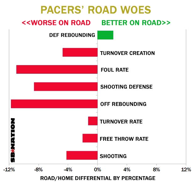Pacers-road-tz