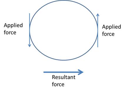 Circle_medium