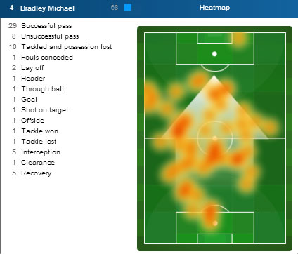 Bradley-heat-map-clb_medium