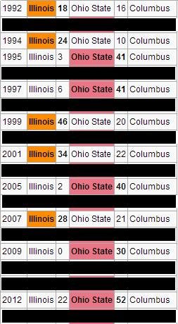 Osu_illinois_columbus