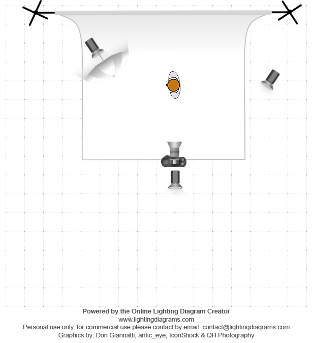 Lighting-diagram-1397745525