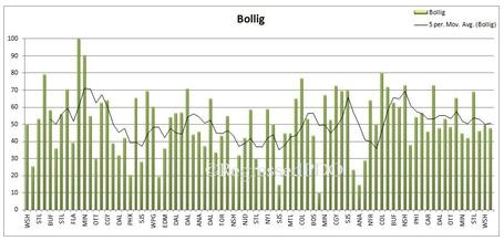 Bollig_medium
