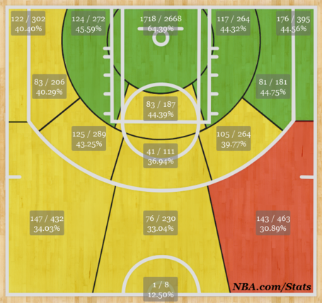 Heat_shotchart_medium
