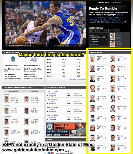 Golden State Warriors @ LA Clippers Round 1 Game 1 Playoff