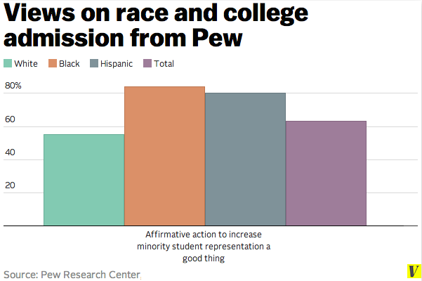 affirmative action a good thing Affirmative action, as part of a larger effort to achieve black equality, is a good  idea as lyndon johnson said in his famous howard university.