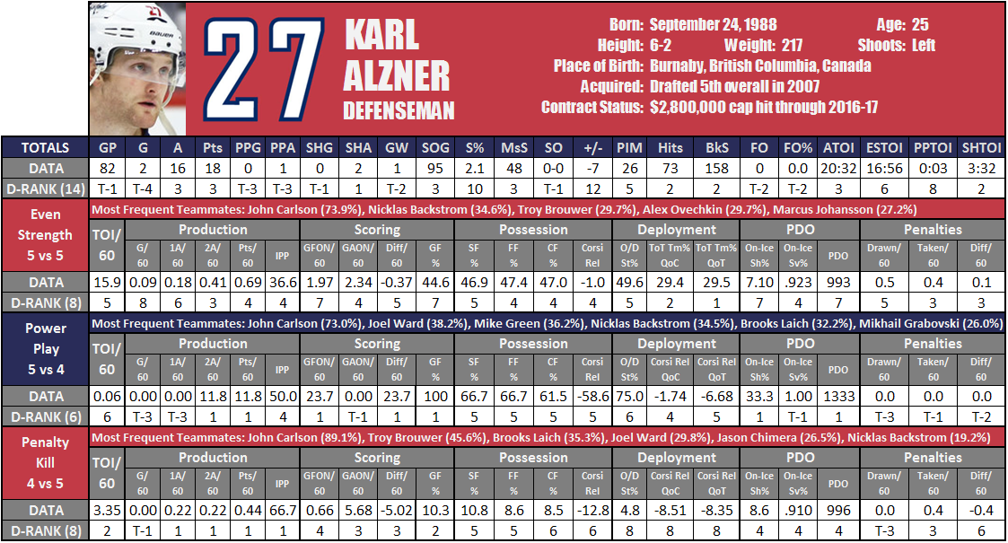 Alzner_rink_wrap_card
