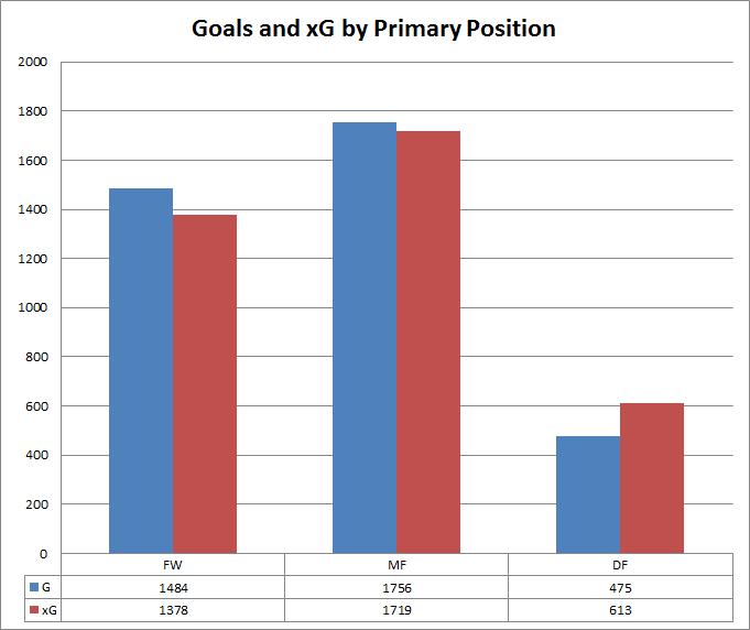 Position_goals2