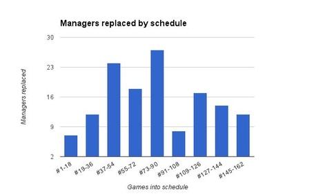 Managers2_medium