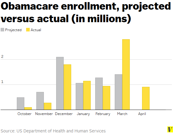 Obamacare_enrollment