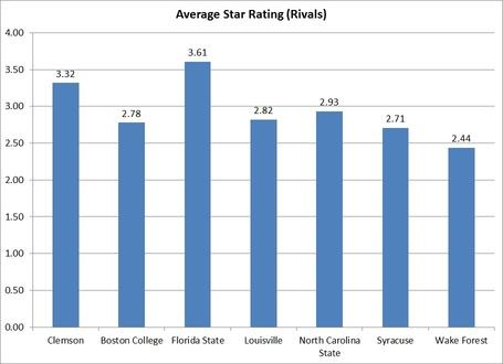 Average_star_rating_medium