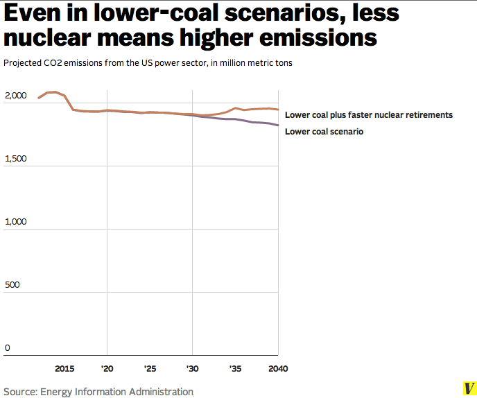 Lower_coal_scenarios_2