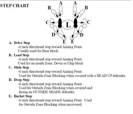 Step_chart_medium_medium