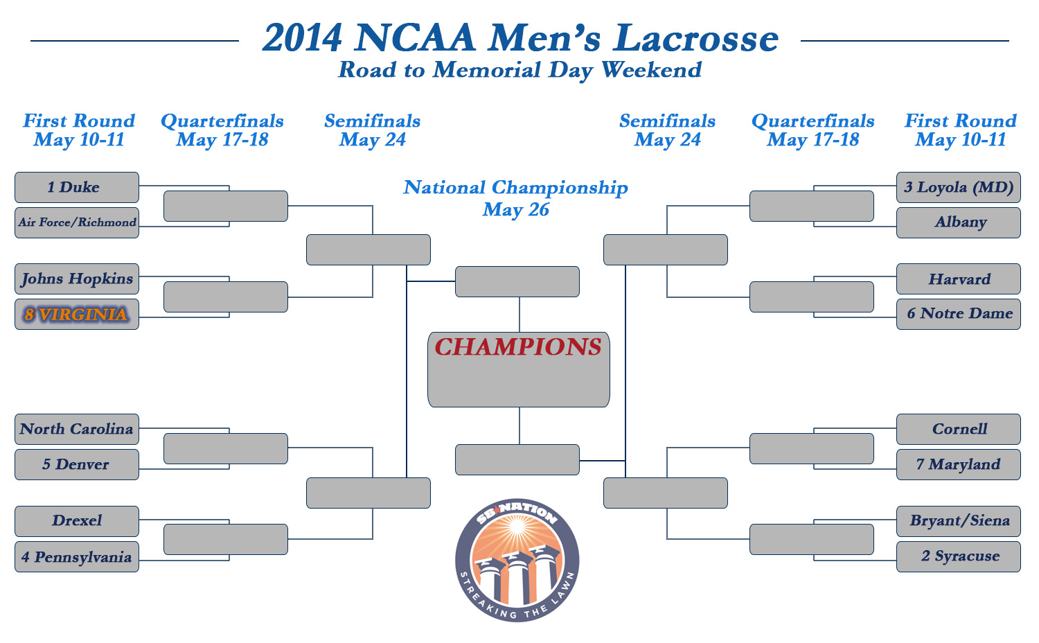 2014 NCAA Lacrosse Tournament: TV Schedule and Bracket - Streaking The ...
