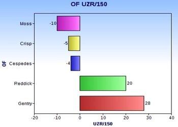 Rsz_of_uzr_350.250_medium