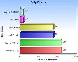 Rsz_burns_medium