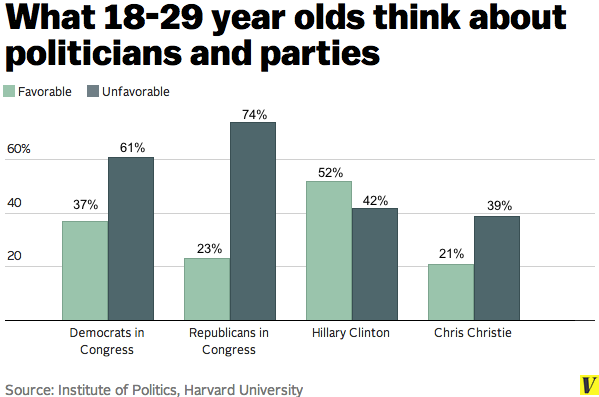 Pols_and_parties
