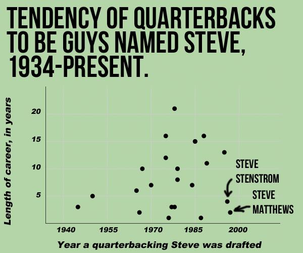 Steves_medium