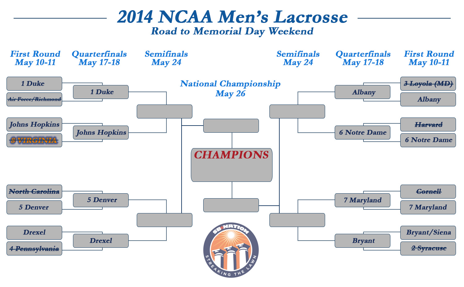 2014ncaalaxbracket_medium