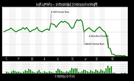 Chart_17__medium