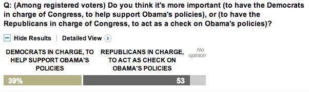 Check_obama_policies