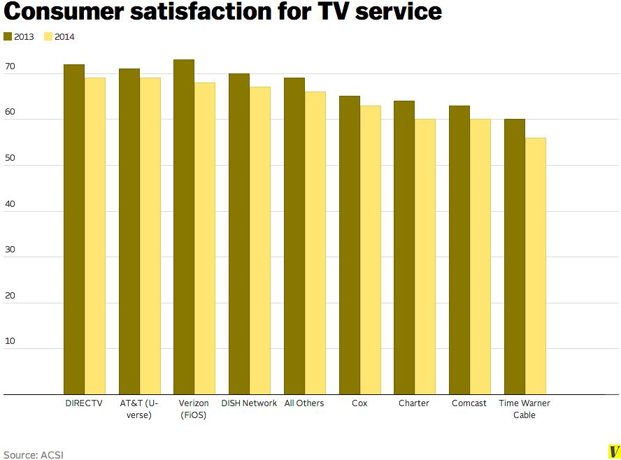 Tv_satisfaction