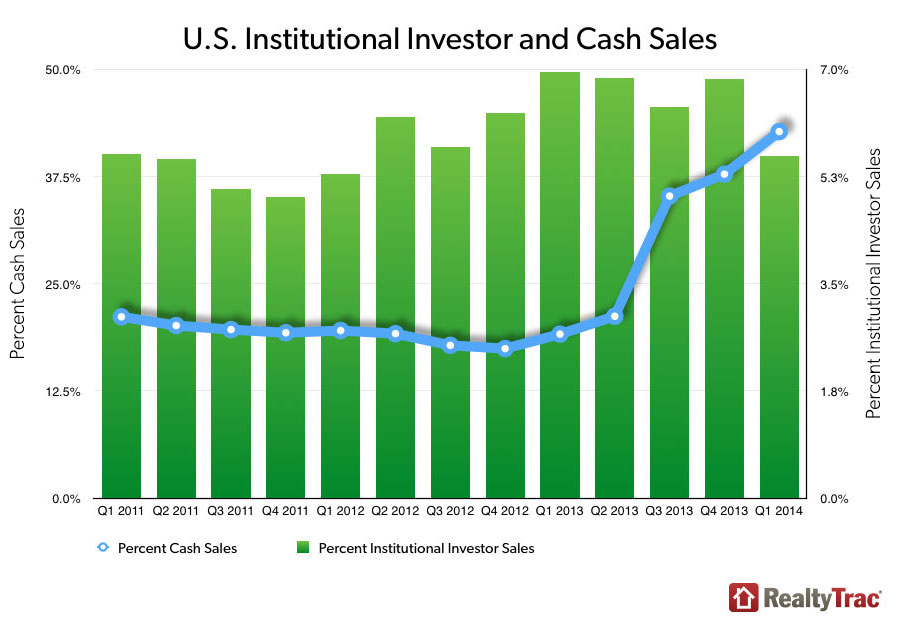 Cash_institutional_investor_sales