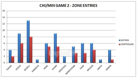Chi_min_game_2_ze_medium
