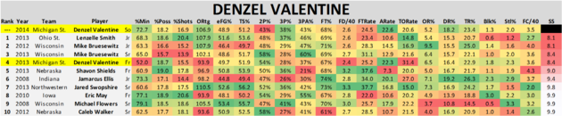 Valentine_player_comps_large