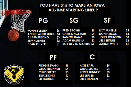 Iowa_all-time_lineup_medium