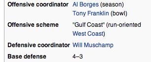 2007_auburn_tigers_football_team___wikipedia__the_free_encyclopedia_medium