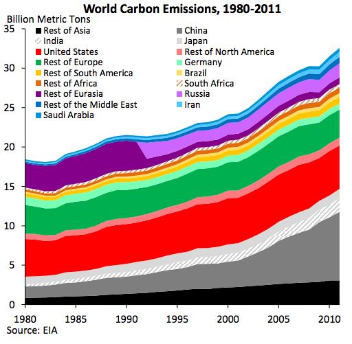 Global_emissions