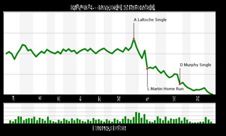Chart_28__medium