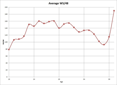 Average_ws48_6.5.14_medium