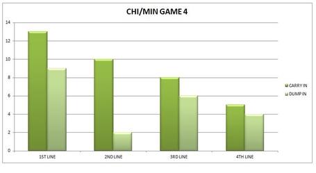 Chi_min_game_4_medium