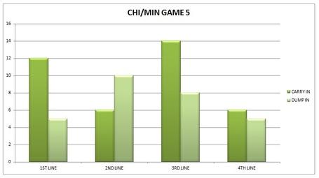 Chi_min_game_5_medium