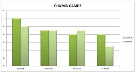 Chi_min_game_6_medium