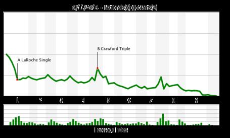 Chart_34__medium