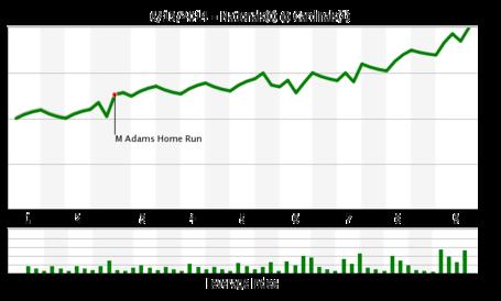 Chart_16__medium