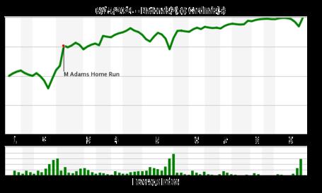 Chart_38__medium