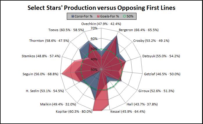 Stars_vs_1l