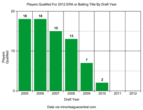 2012draft_medium