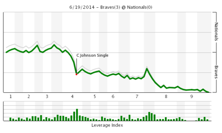 Chart_42__medium