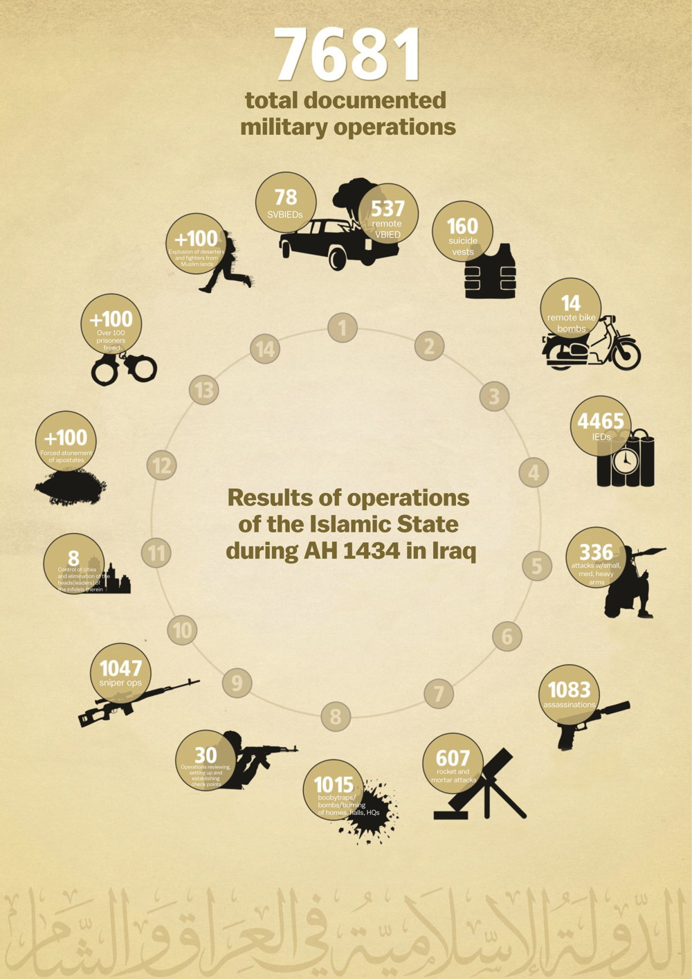 Isis_infographic2-incomplete
